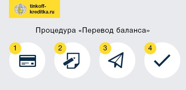 Получить кредит на карту онлайн без прихода в банк 200000 рублей