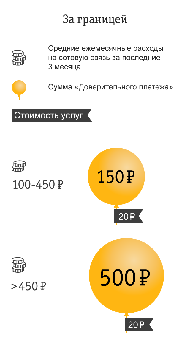 калькулятор онлайн кредитный почтобанк потребительский кредит 2020
