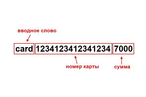 втб-24 кредит наличными физических лиц онлайн заявка на кредит